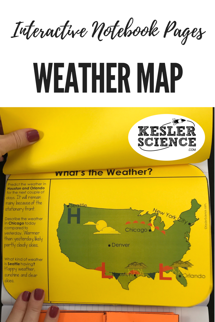 Weather Interactive Notebook Pages | Science notebooks, Flip books ...