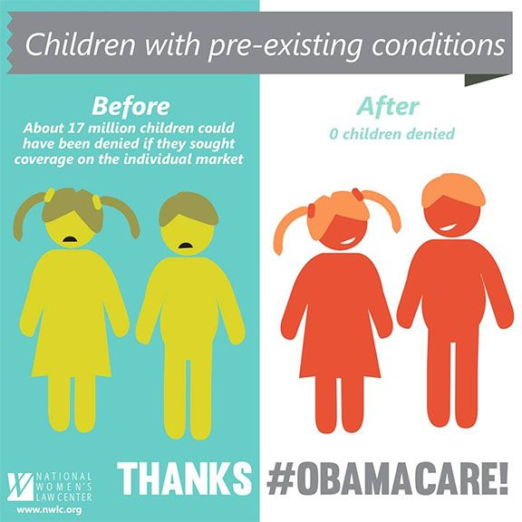 National Women S Law Center Infographic Showing That Before Health