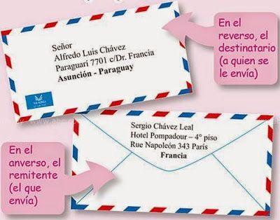 Tu blog de aula 2 y 1 eso escribir una carta informal for Correo postal mas cercano