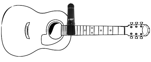 Acoustic Guitar Recording Techniques Home Music Studio 1 Acoustic Guitar Acoustic Home Studio Music