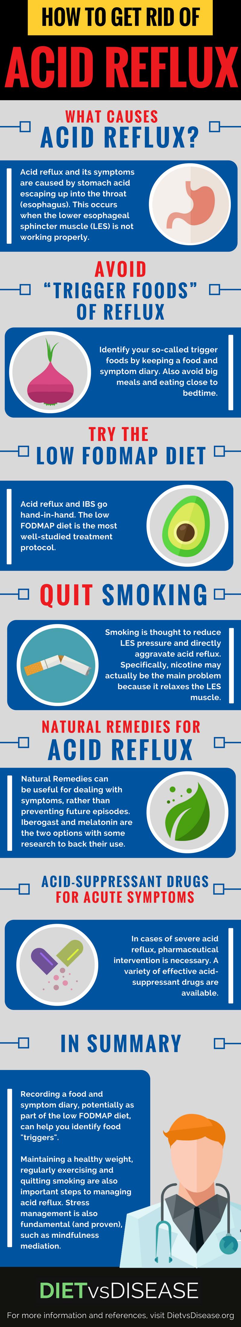 Useful Techniques For Eliminating Acid Reflux Symptoms