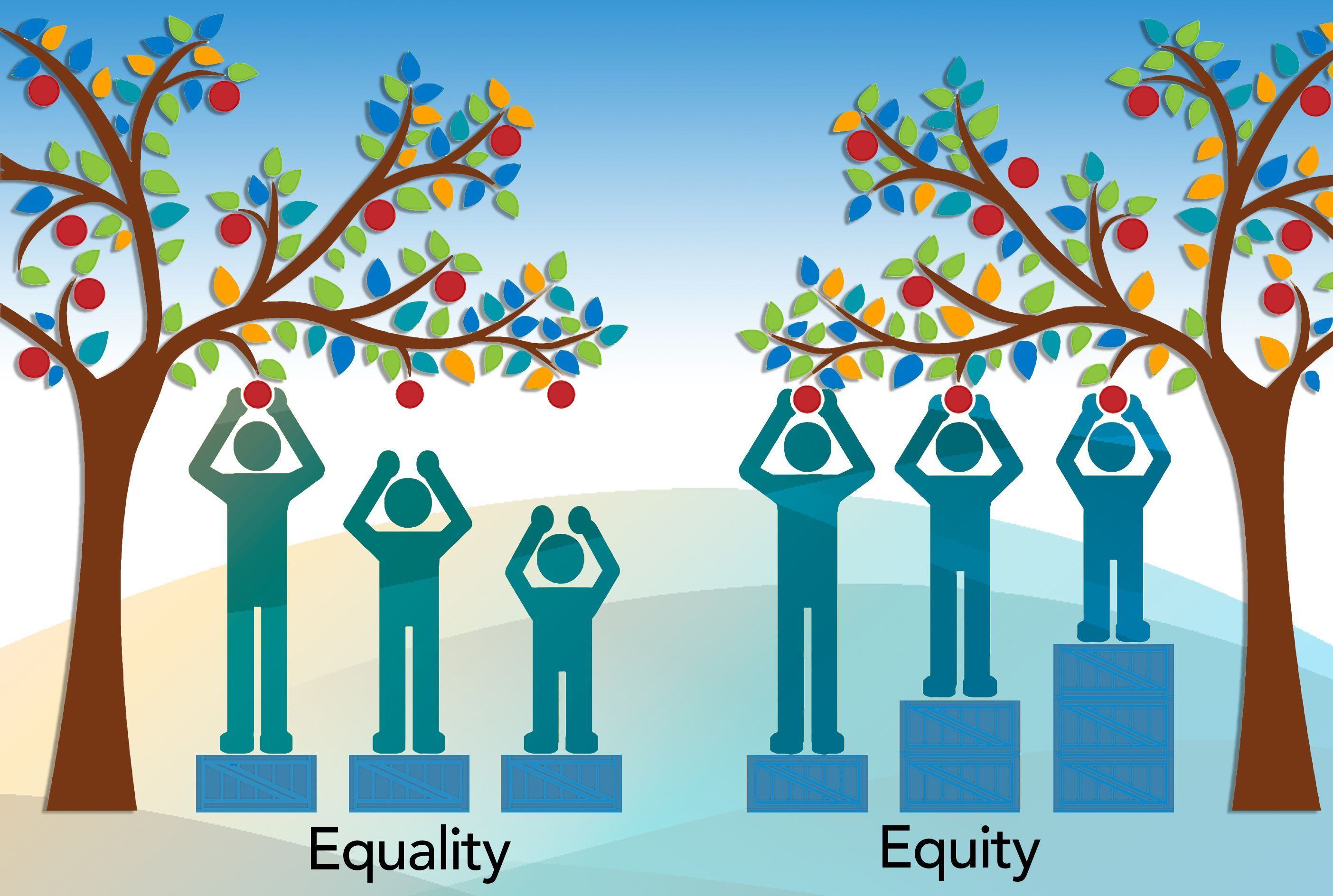 Equity vs equality public health visual aid in 2020