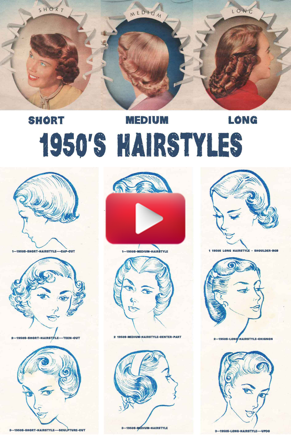 1950s Hairstyles Chart For Your Hair Length 1950s Hairstyles Hair Styles Hair Lengths