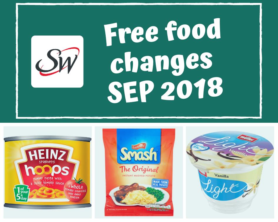 Slimming World Free Food Syn Changes – September 18