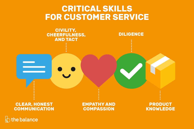 Critical Skills For Customer Service Customer Service Skills List Customer Service Jobs Skills