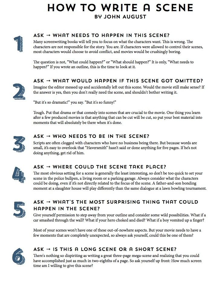 Infographic John Augusts 11 Step Guide To Writing A Scene
