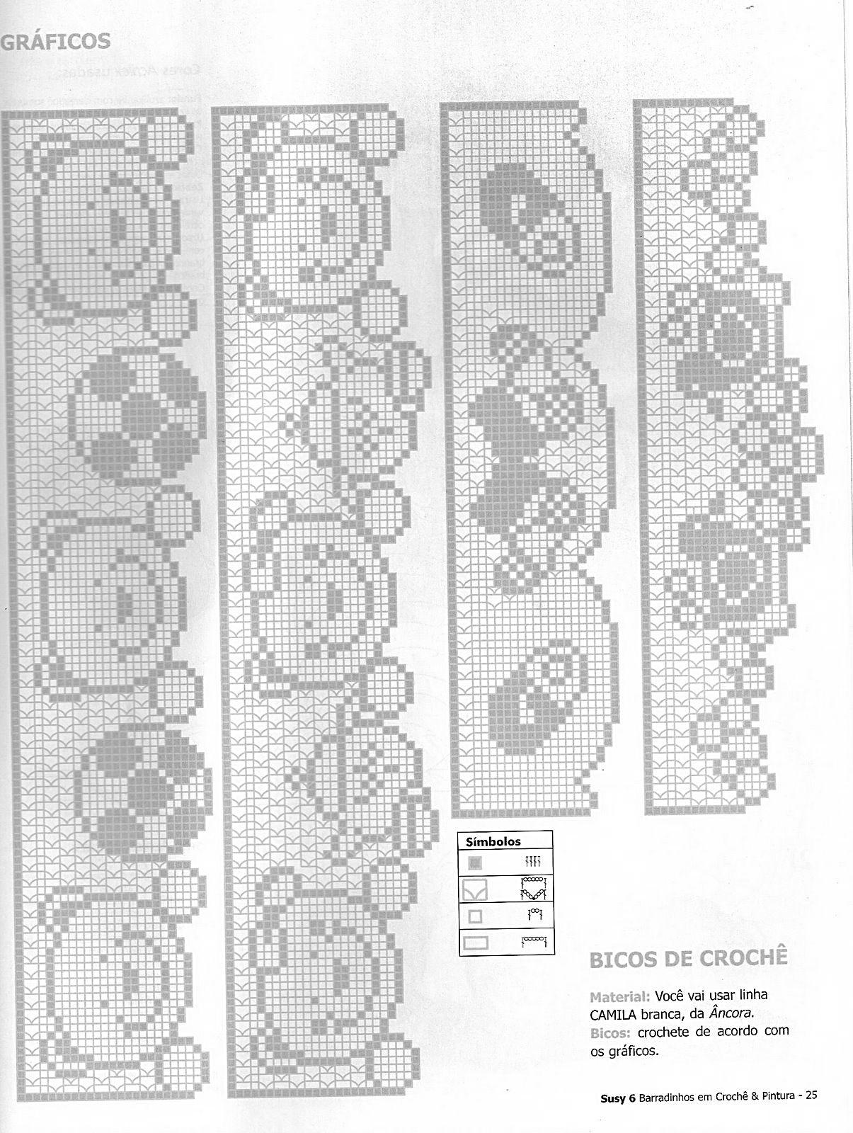 Schemi Uncinetto Bordi Per Bimbi Charts Crochê Cortinas De