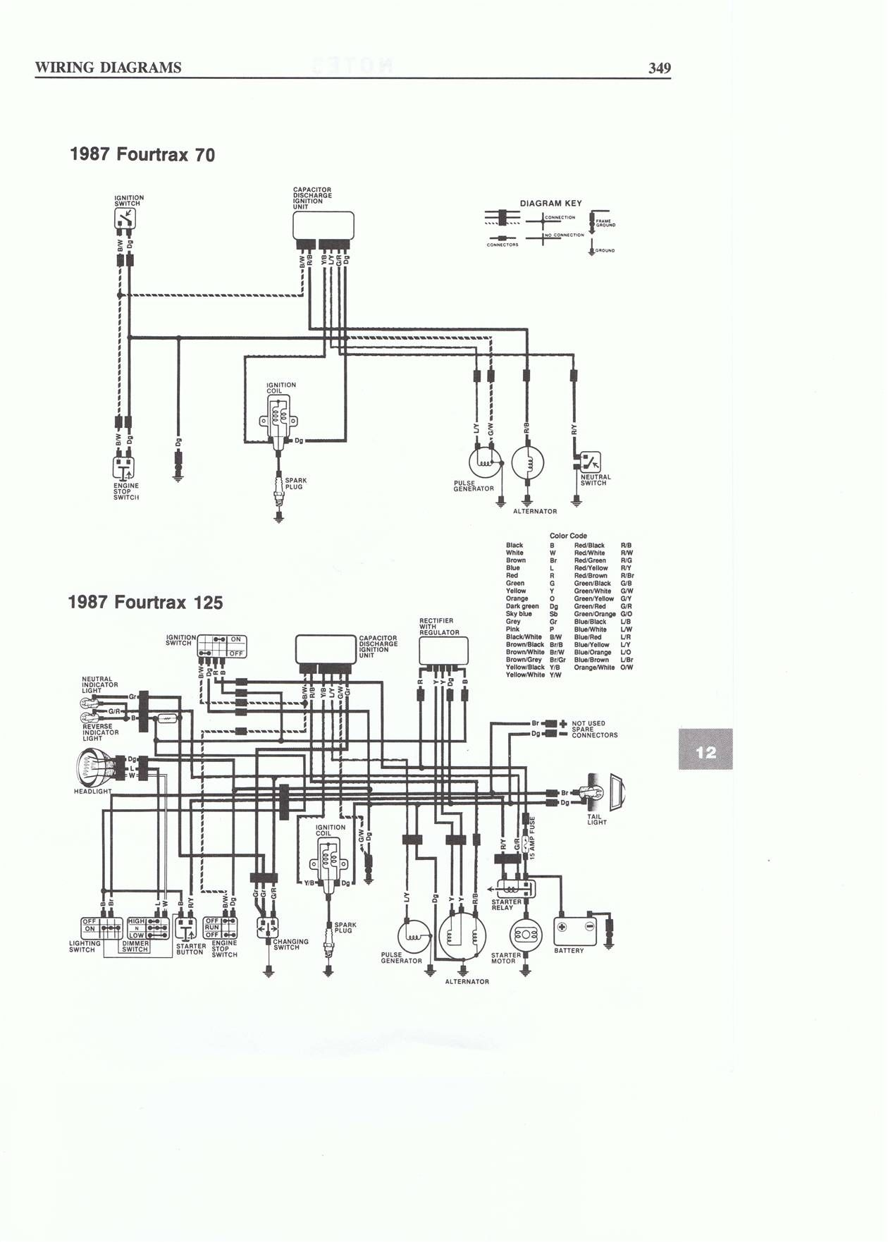 50cc Scooters Wiring Diagram