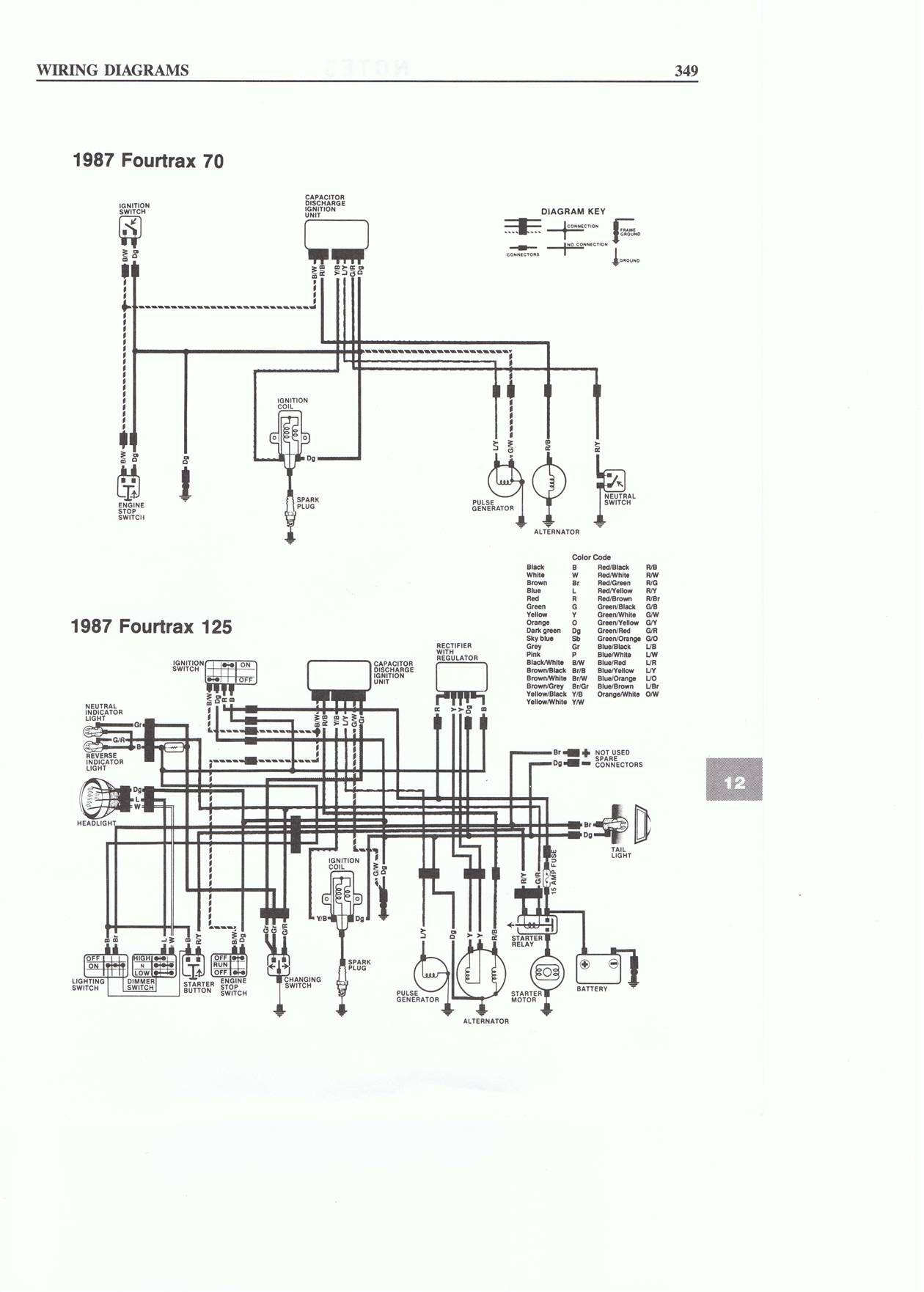 craftsman gt5000 wiring diagram wiring diagram specialtiescraftsman gt5000 wiring diagram best wiring librarycraftsman gt5000 wiring diagram [ 1260 x 1762 Pixel ]