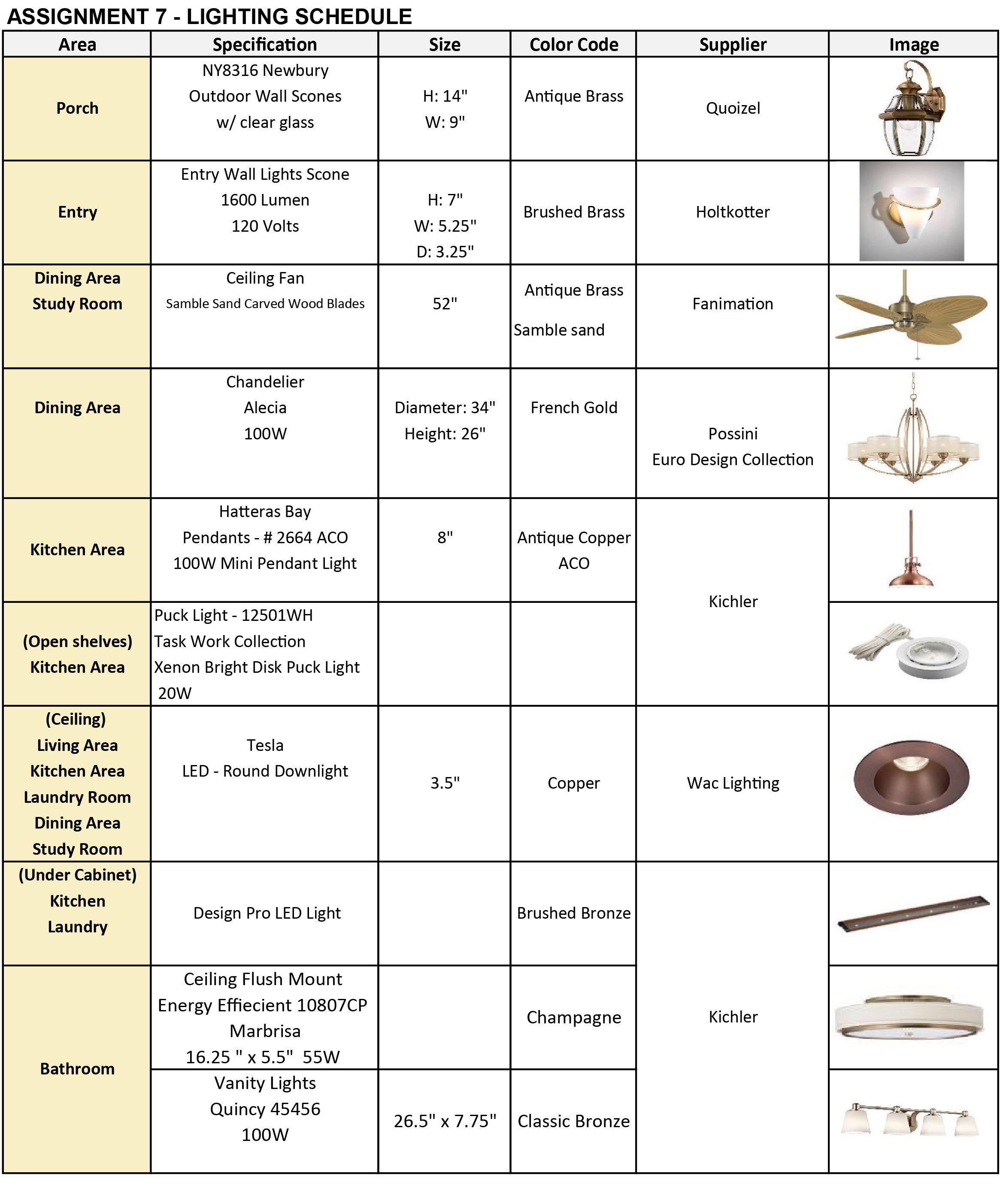 Assignment 7 Lighting Schedule Lighting Design Interior