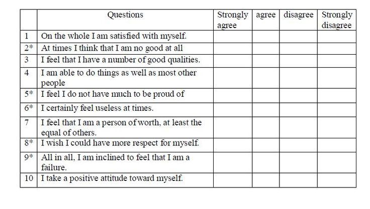 picture about Self Esteem Quiz Printable named Pin upon Self-Esteem