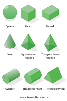 Printables List Of Images Shapes And The Names solid geometric shapes free to print for the kiddos 19 worksheets cut color outline name learn draw and identify basic 2 dimensional polygo