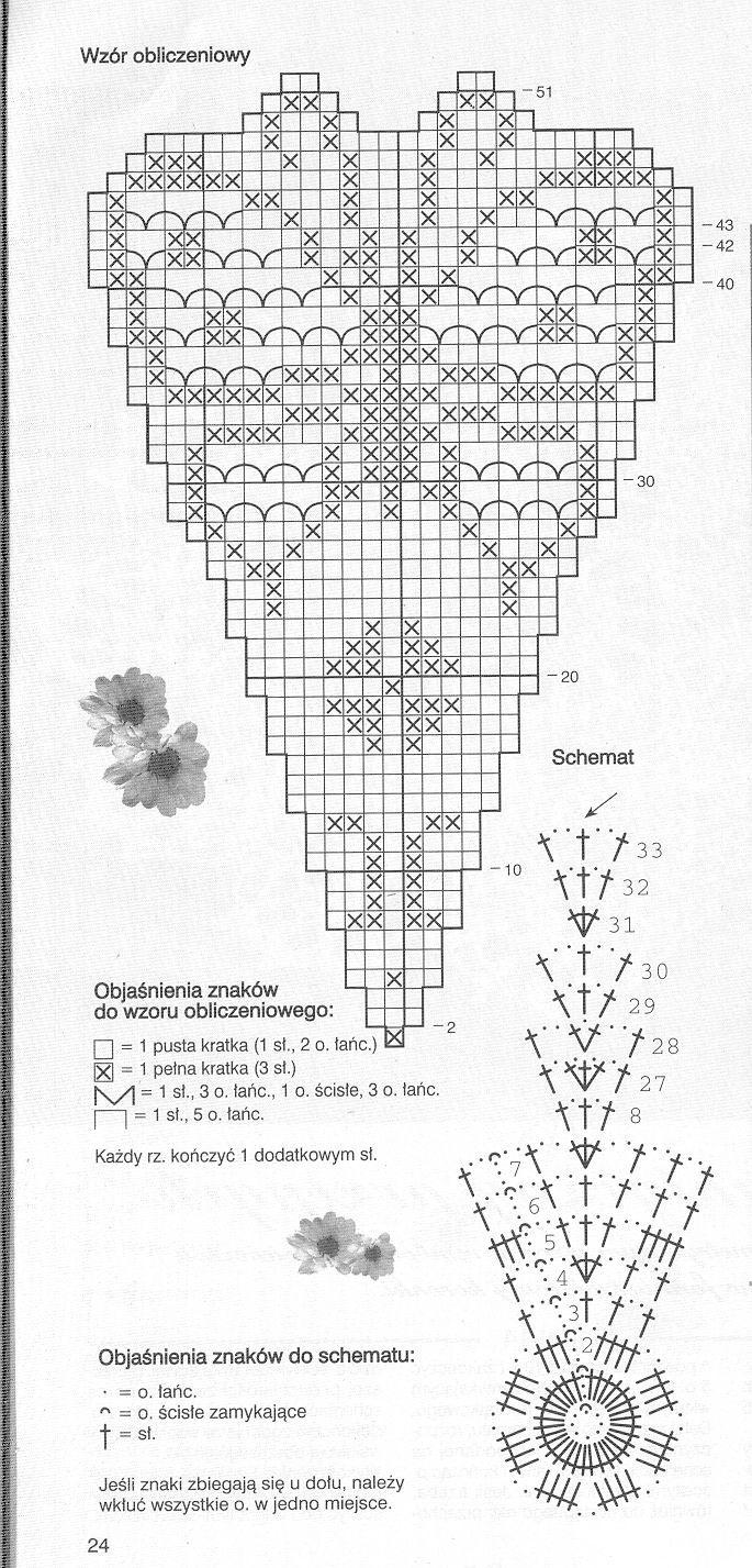 Szydekomania Motylkowa Serweta Patrones De Ganchillo Pinterest Crochet Doily Diagram 2 Patterns Pin Crocheting