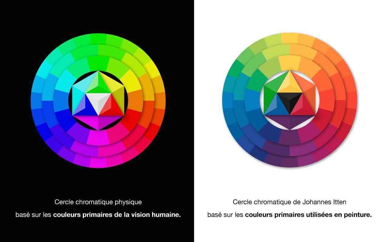 Cercle Chromatique Imprimer Image De Cercle Chromatique Gallery Of With Image De Cercle Avec Couleur Cercle Chromatique Et Cercle C Color Studies Pie Chart Art