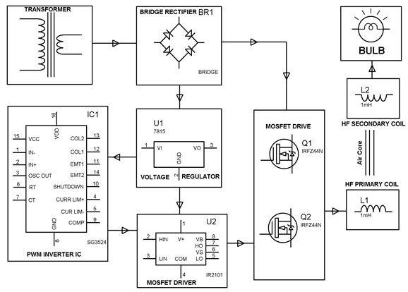 Block Diagram of #WirelessPowerTransfer by ...