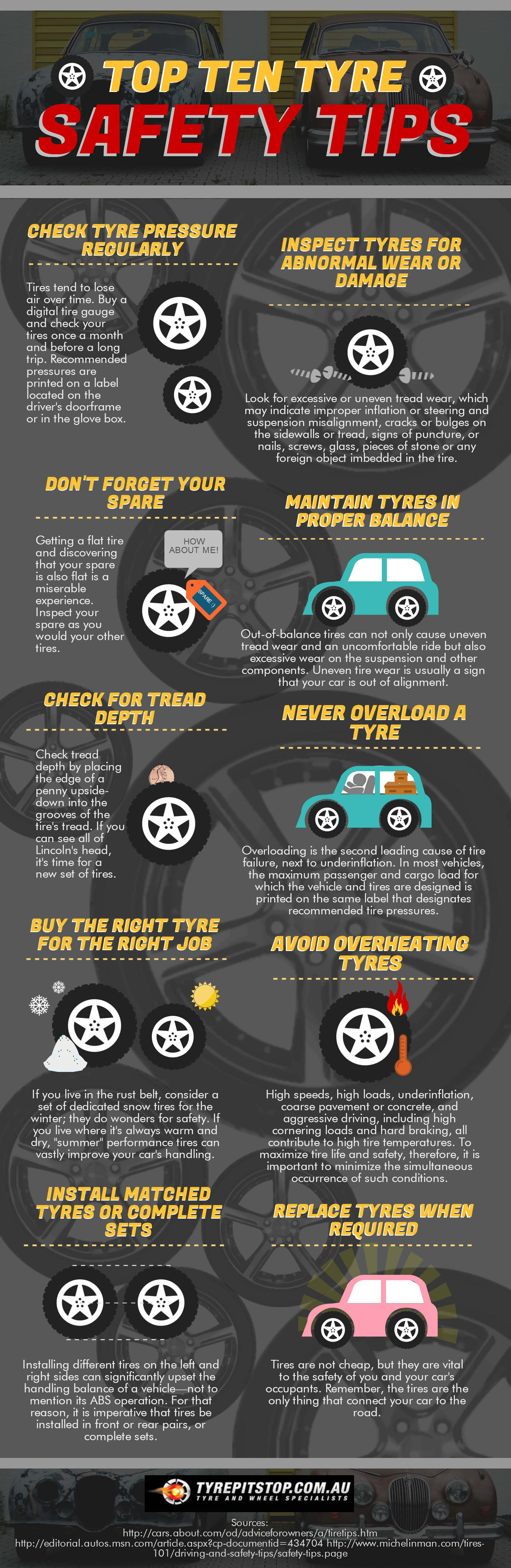 Infographic Top Ten Tyre Safety Tips Infographics Creator Safety Tips Rims For Cars
