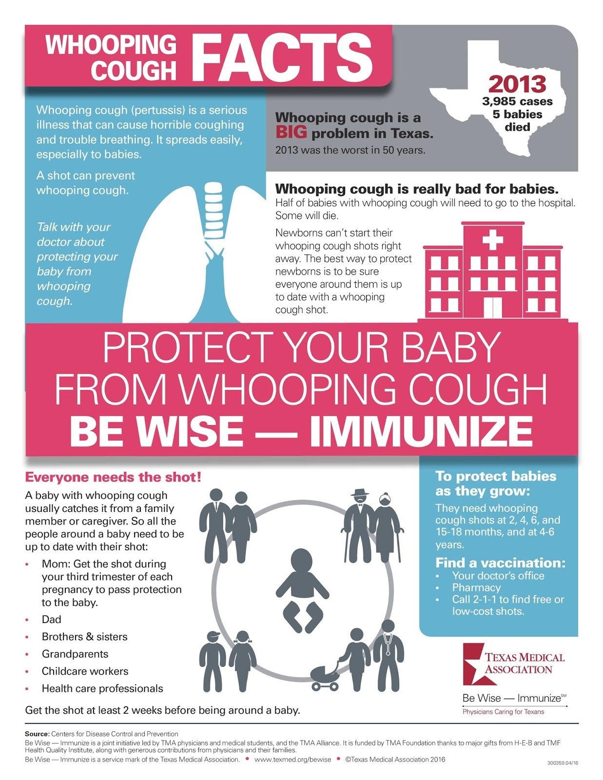 Pin On Pertussis Whooping Cough