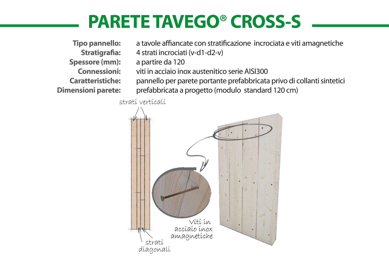 PARETE TAVEGO CROSS-S
