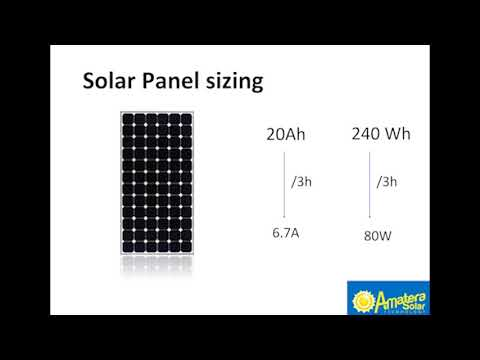 1 How To Design An Off Grid Solar Power System Youtube