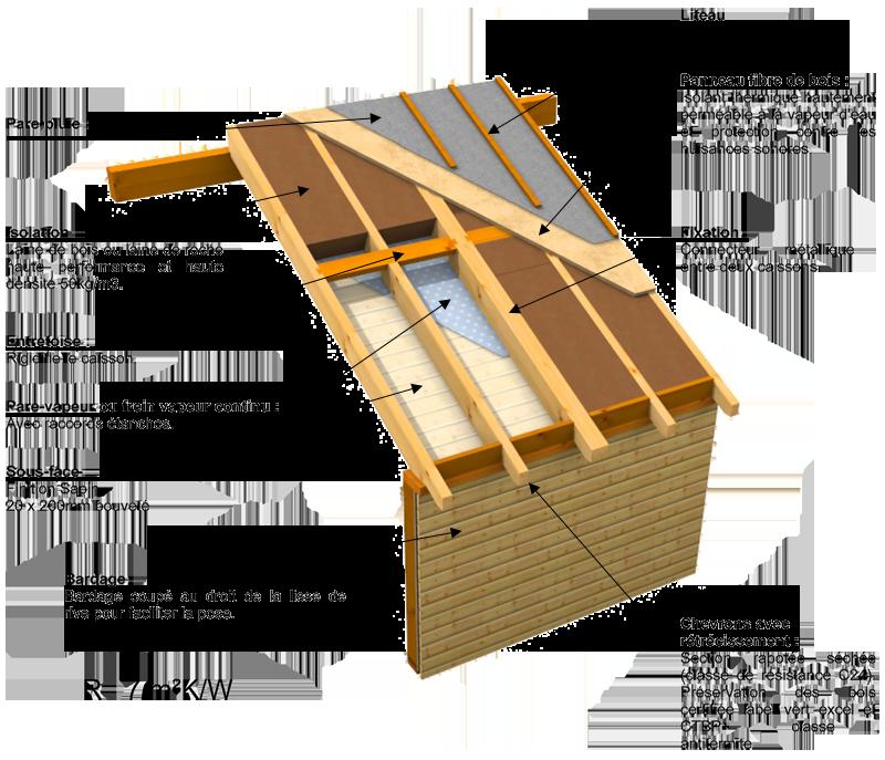 R sultats de recherche d 39 images pour d tails toiture bois la maison communale pinterest for Construction bois 93
