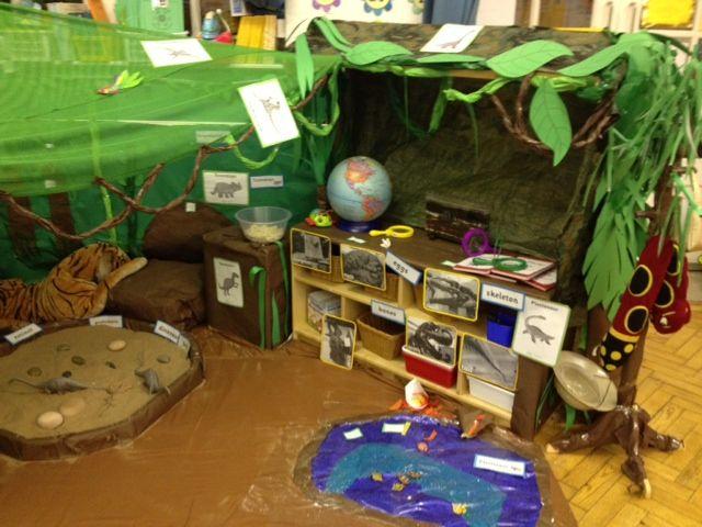 dinosaur role play corner dinosaurs dinosaur classroom dinosaur theme preschool dinosaurs. Black Bedroom Furniture Sets. Home Design Ideas