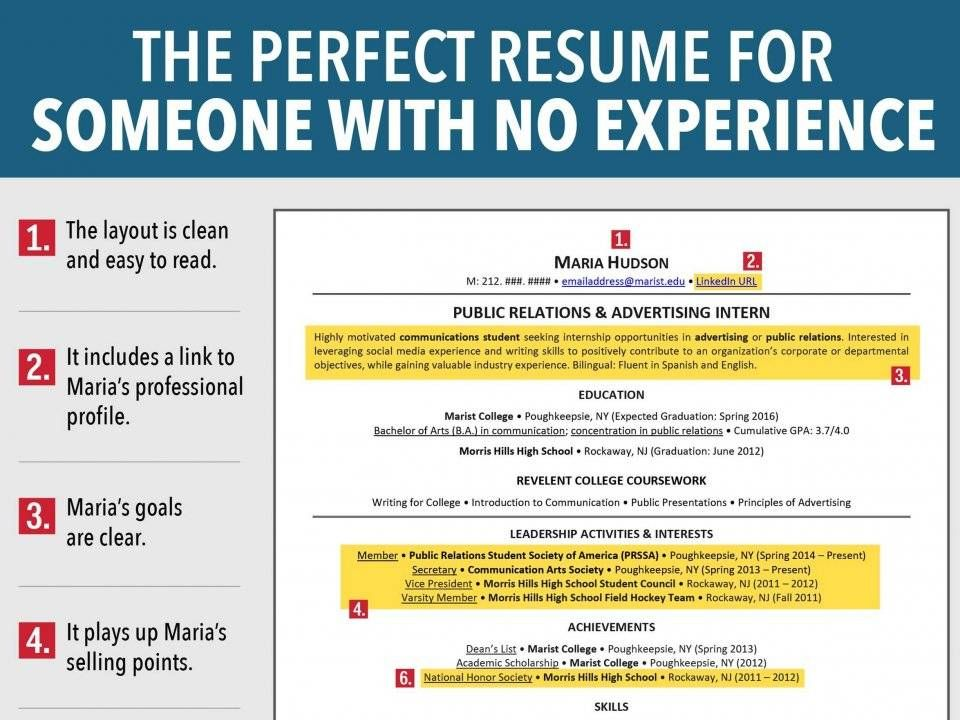7 Reasons This Is An Excellent Resume For Someone With No - excellent resume