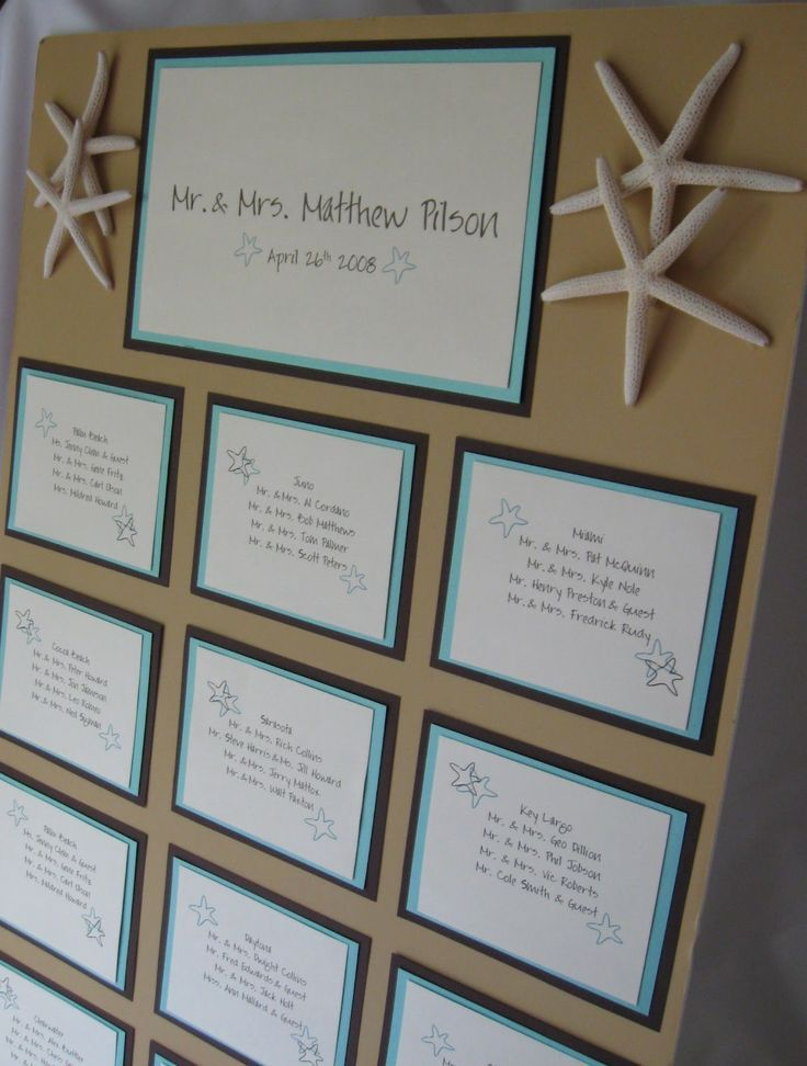 Image result for sea themed seating plan Wedding ideas - wedding charts