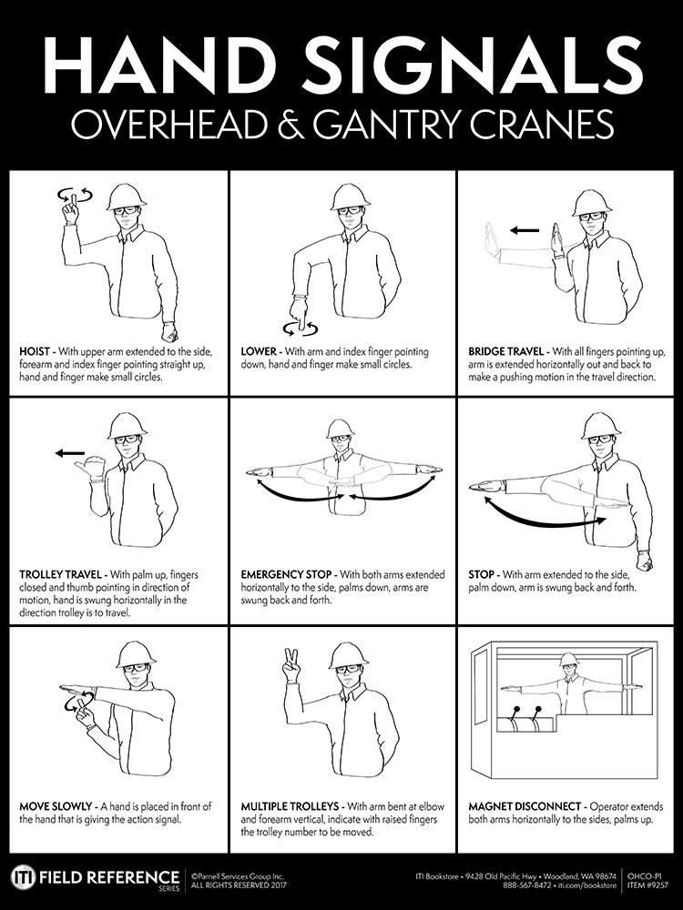 Overhead \ Gantry Crane Hand Signals (Poster) Products - ironworker resume