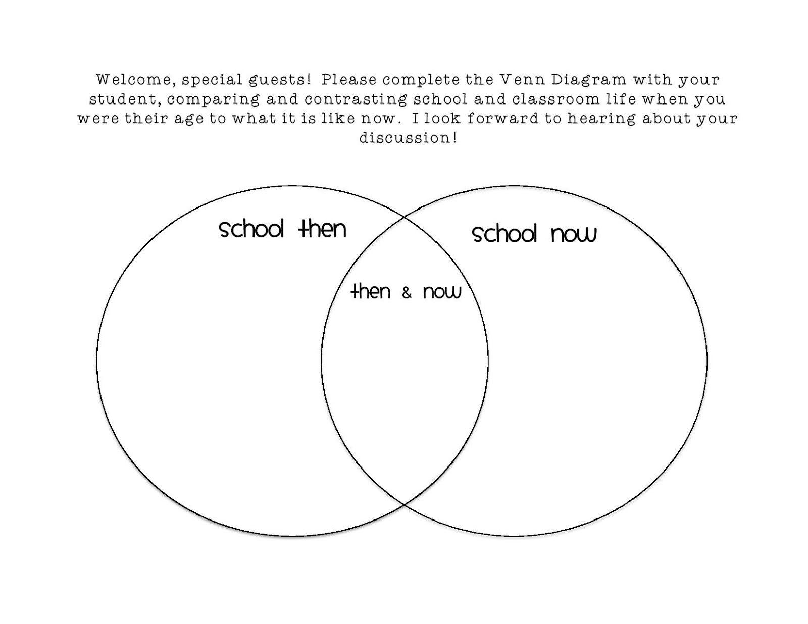 The Fashionista Teacher Grandparents Day Venn Diagram
