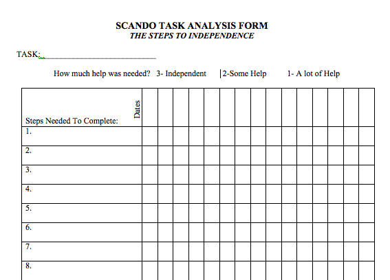 Scando Forums  The Art Of A Task Analysis Is Not Dead  Educate
