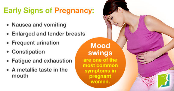 Pin On Tips About Symptoms Of Pregnancy