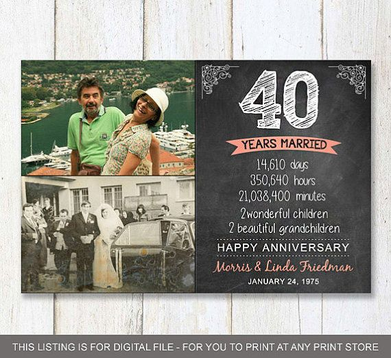 40th Anniversary Gift For Wife Husband Or Best Friends 40th