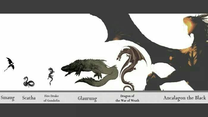 Middle Earth Dragons