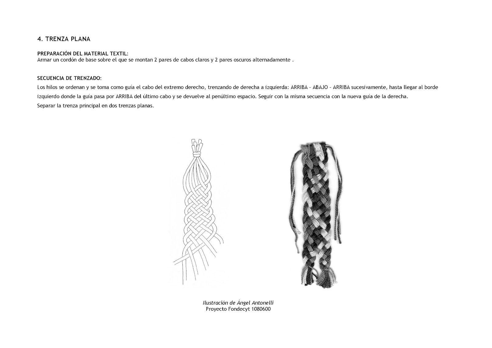 trenza plana | Wayuu | Pinterest | Trenza, Planos y Mi arte