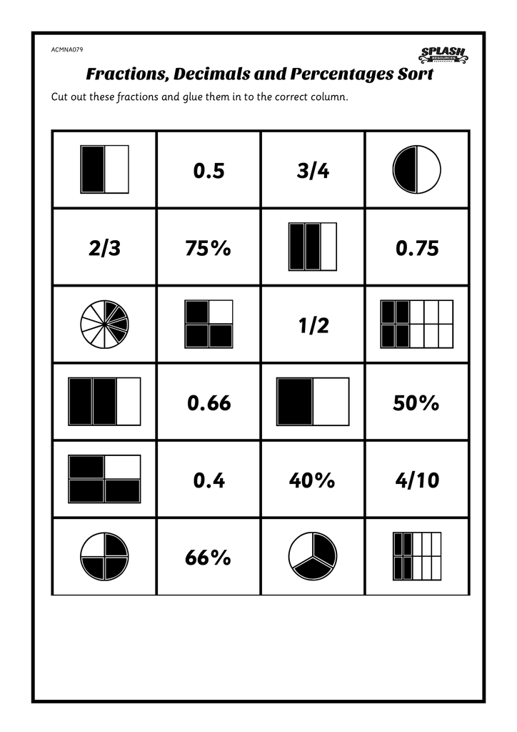 fractions decimals and percentage sort this worksheet is designed to assist students to make. Black Bedroom Furniture Sets. Home Design Ideas