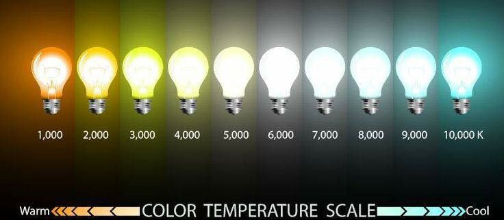 Pin By Amira Khidr On Lighting الاضاءه Color Temperature Scale