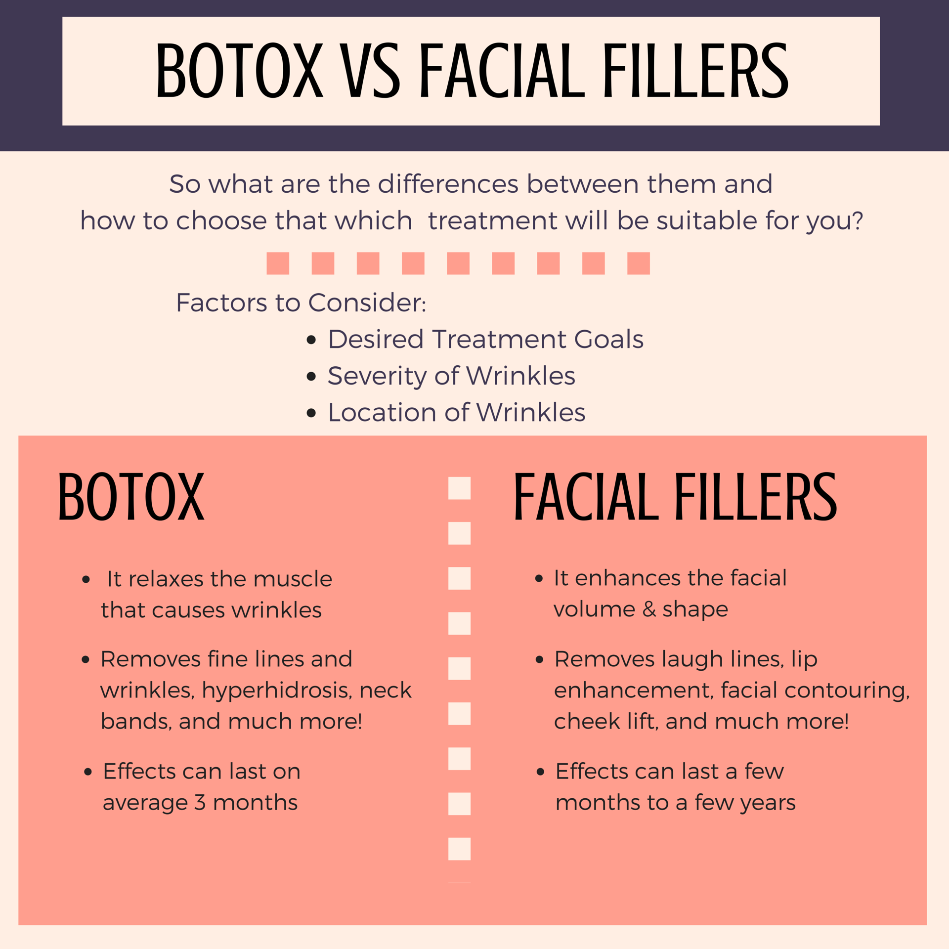 Want to know the difference between Botox & Facial Fillers