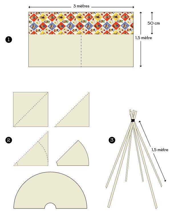 tuto tipi1 diy pinterest tipi tents and craft. Black Bedroom Furniture Sets. Home Design Ideas