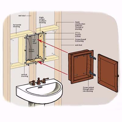 How To Install A Medicine Cabinet Recessed Medicine Cabinet Diy