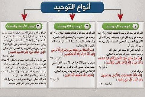 دراسات اسلامية دروس ونتائج Bullet Journal Journal