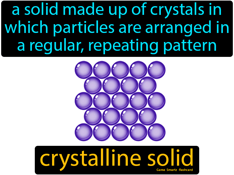 Crystalline Solid A Solid Made Up Of Crystals In Which Particles