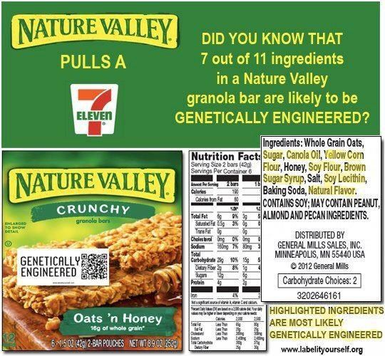 Did You Know Nature Valley Contains Gmo S Natural Valley
