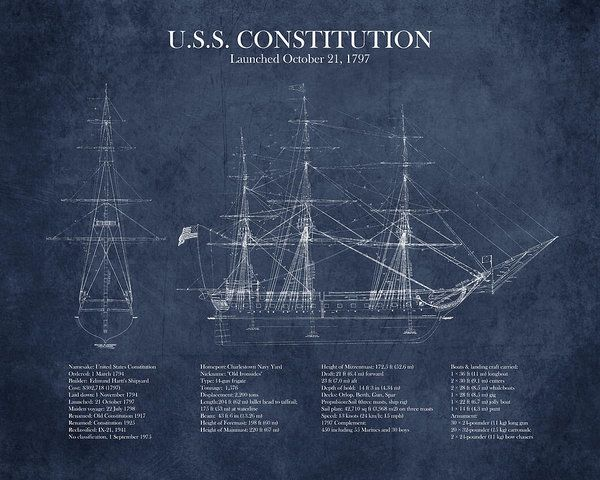 Uss constitution ship blueprint art print by sara h blueprint art collectibles print featuring the digital art uss constitution ship blueprint by sara harris malvernweather Image collections