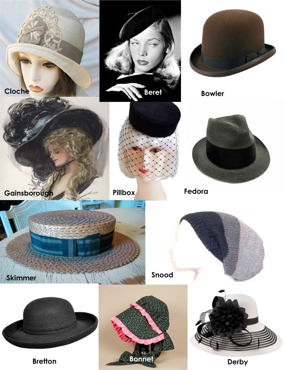 Hat Styles Men And Women Hats For Women Types Of Hats For Women Hat Fashion