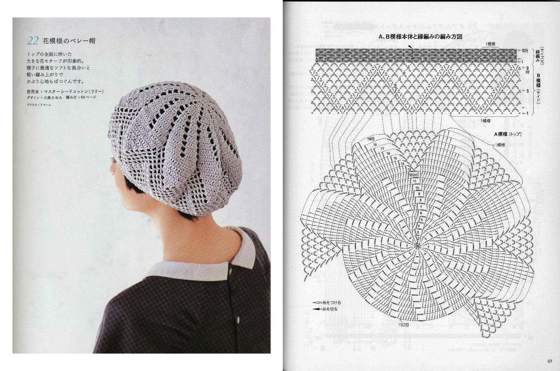 Pin by Татьяна Аверьянова on Tanzula in 2018 | Pinterest | Crochet ...
