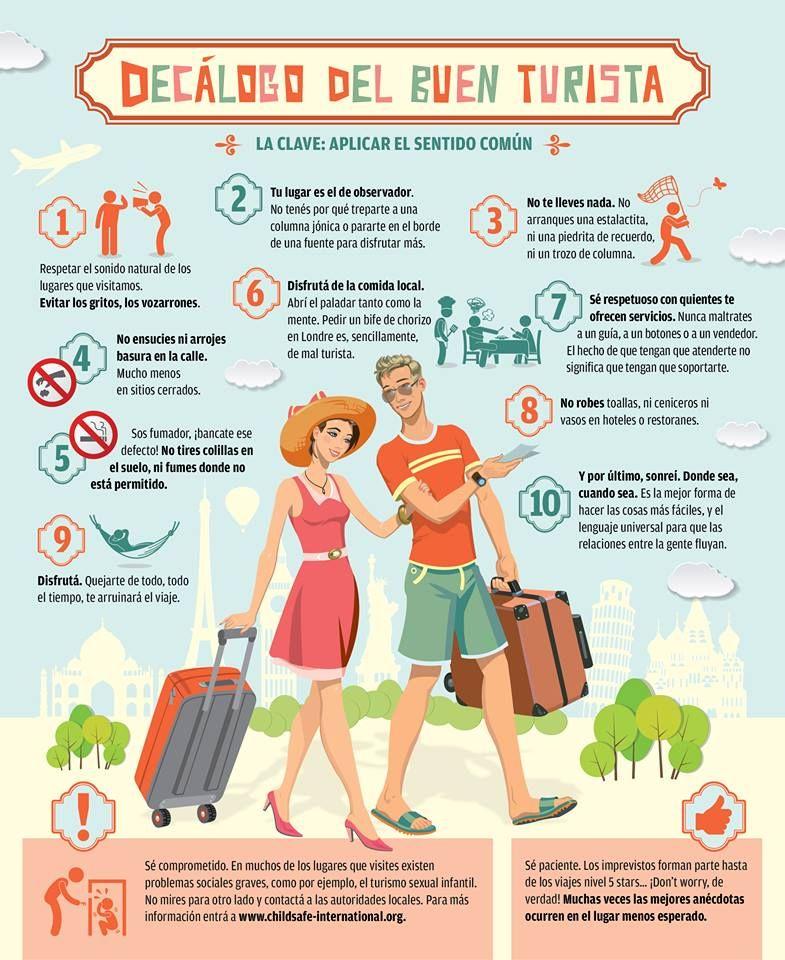 Cómo ser un buen turista (viajando con Marley)