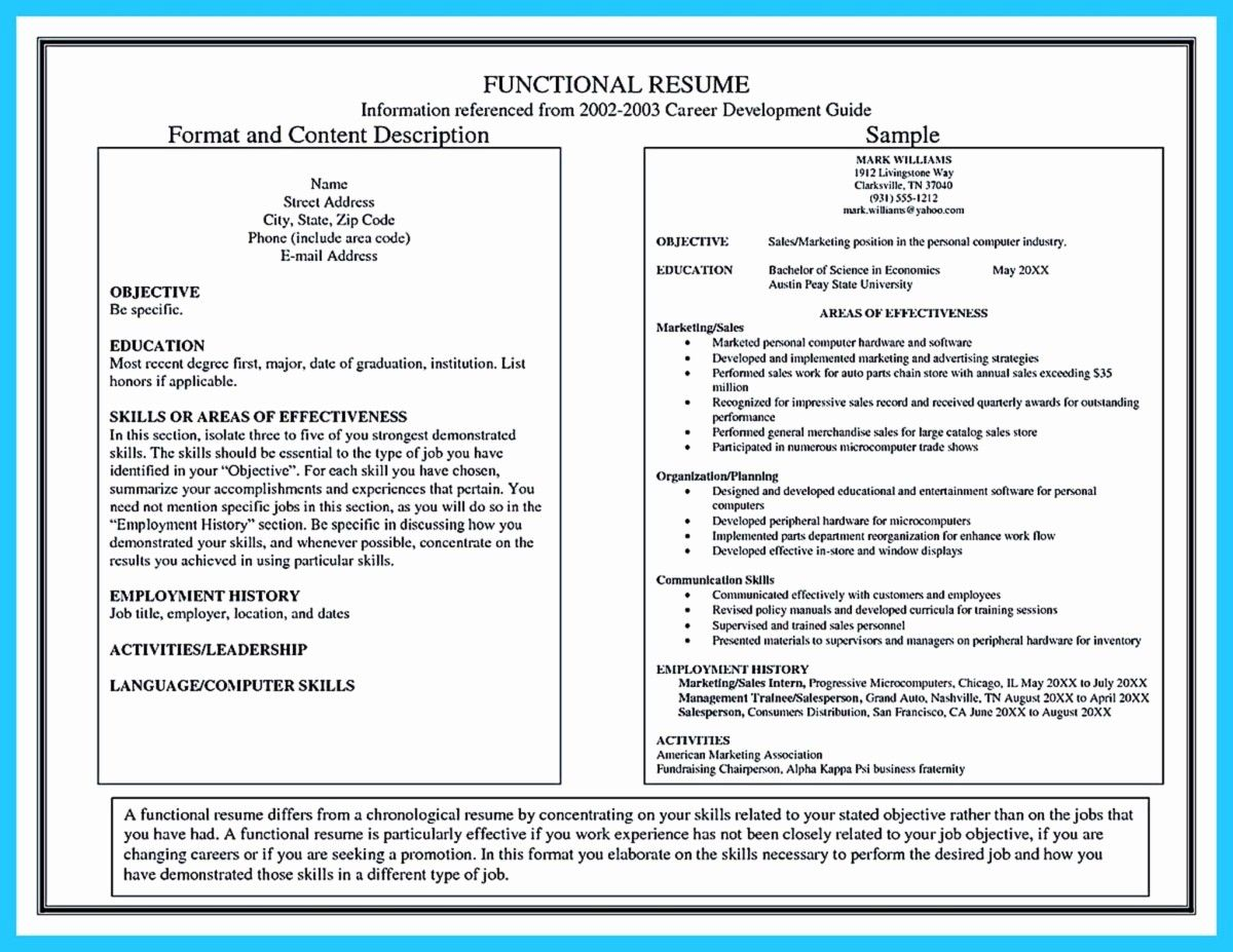 Elegant Writing A Clear Auto Sales Resume Sales Resume Examples Manager Resume Sales Resume