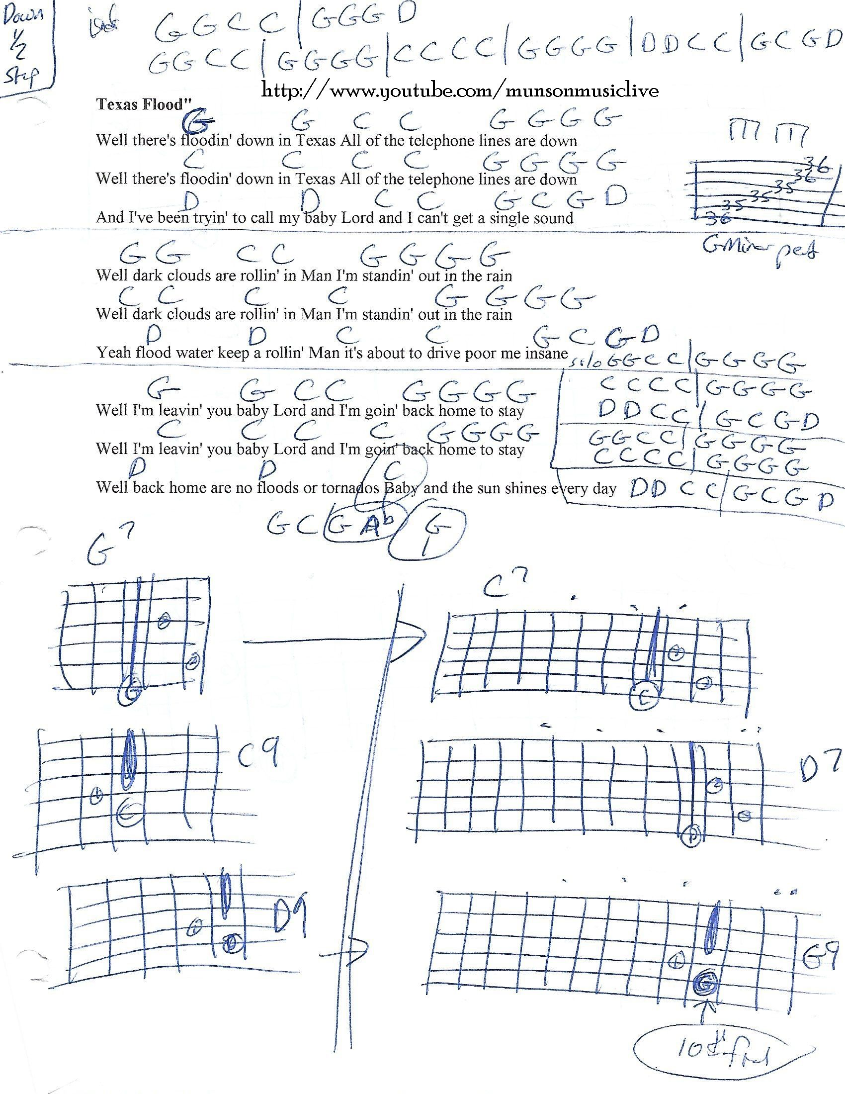 Texas flood srv guitar chord chart guitar lesson chord charts texas flood srv guitar chord chart hexwebz Images
