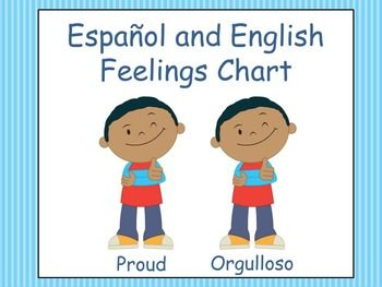 Feelings chart in Spanish and English4 Pages including the