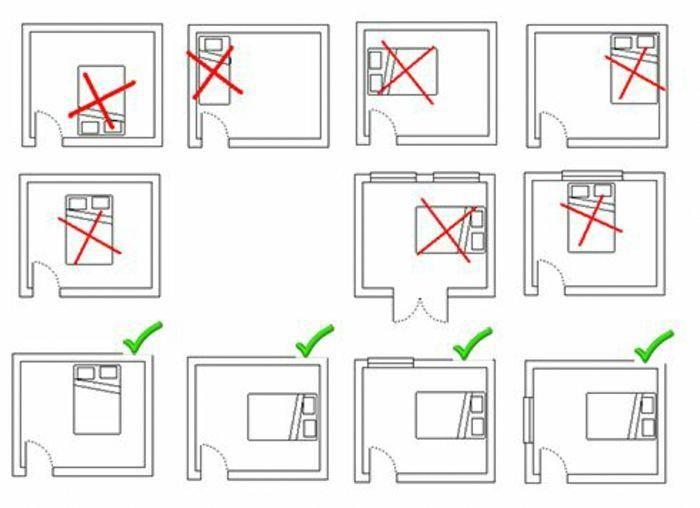 зеленые блины расставить мебель по фэншую картинках чем больше фотоаппарат